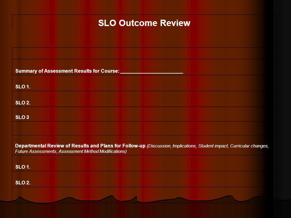SLO Outcome Review Summary of Assessment Results for Course: _______________________ SLO 1.
