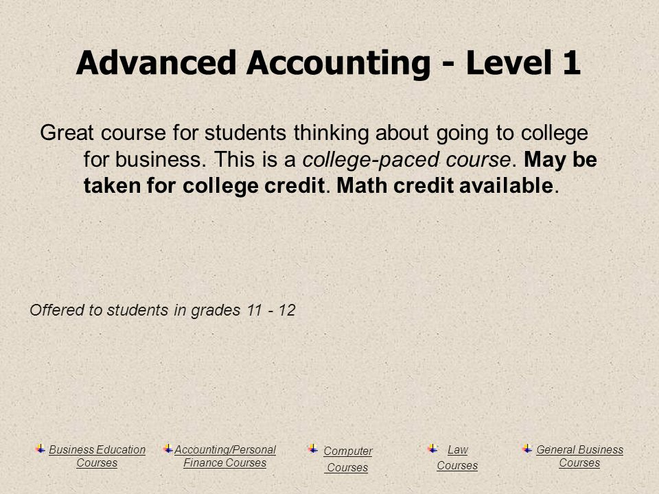 Business Education Courses Accounting/Personal Finance Courses Computer Courses Law Courses General Business Courses Advanced Accounting - Level 1 Great course for students thinking about going to college for business.