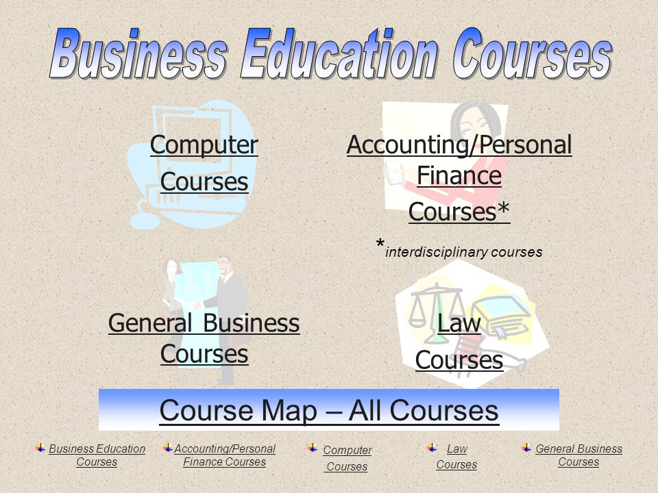 Business Education Courses Accounting/Personal Finance Courses Computer Courses Law Courses General Business Courses Computer Courses Accounting/Personal Finance Courses* * interdisciplinary courses General Business Courses Law Courses Course Map – All Courses