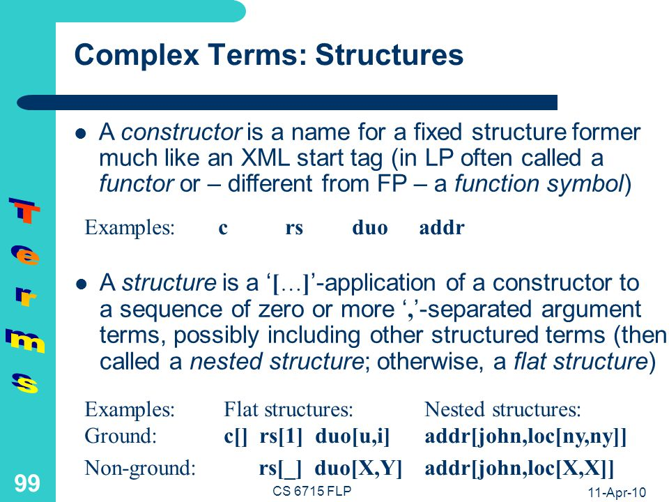 11-Apr-10 CS 6715 FLP 98 Simple Terms: Constants and Variables Examples: Symbols:uijohnmarypetersusan Numbers:942-1-89 -3.14-276.0131 An (individual) constant is a name for a given entity.
