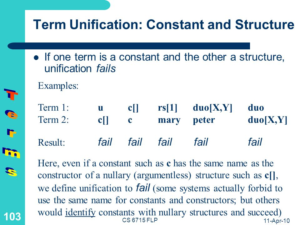 11-Apr-10 CS 6715 FLP 102 Term Unification: Two Constants If both terms are constants, unification succeeds if they are equal; otherwise it fails Examples: Term 1:uijohnpeter9-276.0131 Term 2:uumarypeter42-276.0131 Result: succfailfailsucc failsucc In many systems, constants can also be … strings, where, e.g., the terms peter miller and peter miller give succ, while the terms peter miller and peter meyer give fail (also, u and u give fail ; X and X will give succ with X = X )