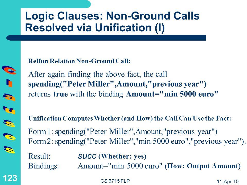 11-Apr-10 CS 6715 FLP 122 Logic Clauses: A Ground Call Resolved via Unification Form 1: spending( Peter Miller , min 5000 euro , previous year ) Form 2: spending( Peter Miller , min 5000 euro , previous year ).