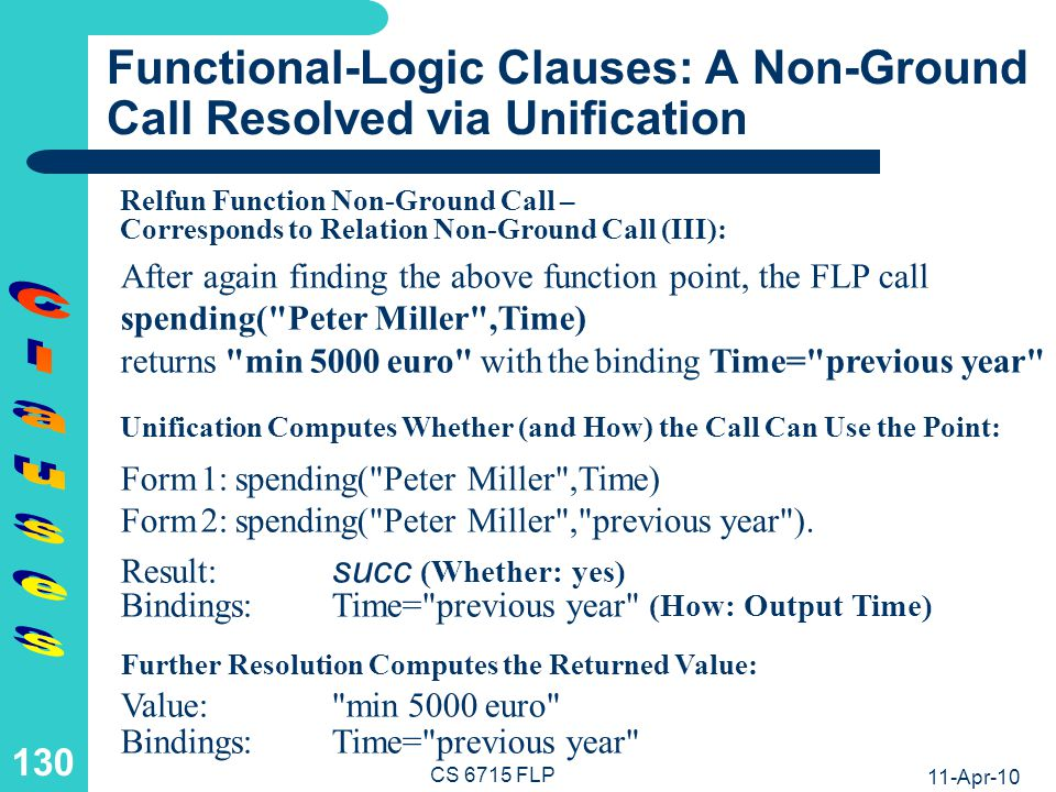 11-Apr-10 CS 6715 FLP 129 Functional Clauses: A Ground Call Resolved via Unification Form 1: spending( Peter Miller , previous year ) Form 2: spending( Peter Miller , previous year ).