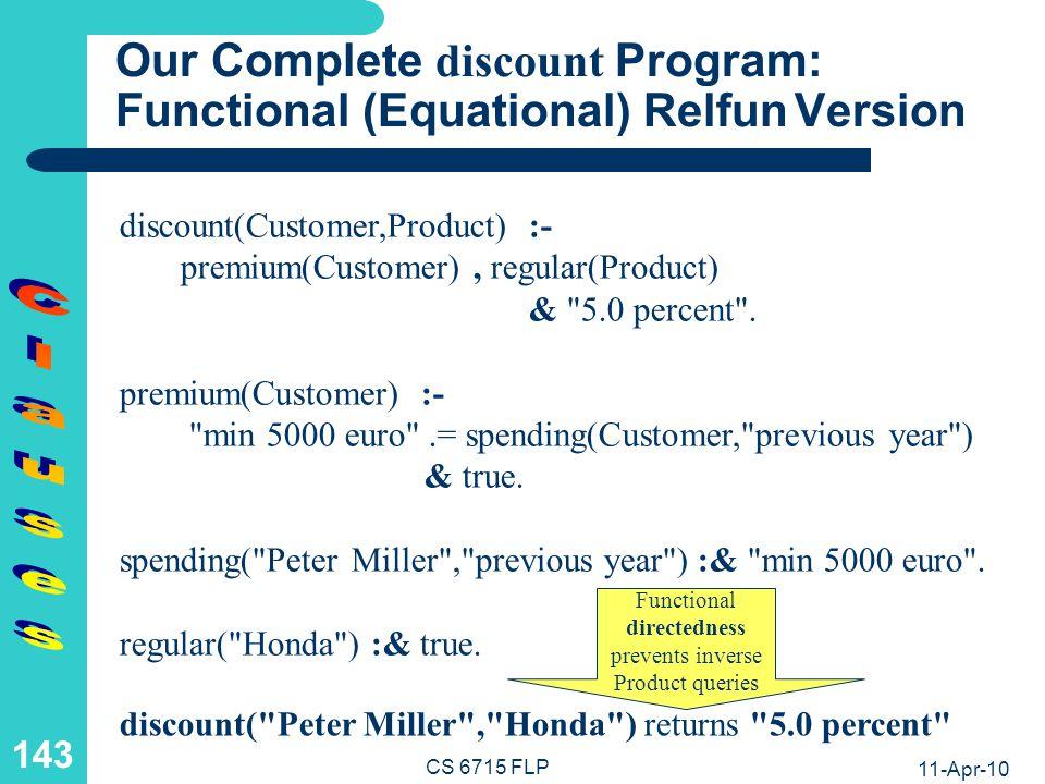 11-Apr-10 CS 6715 FLP 142 Our Complete discount Program: Logic Prolog/Relfun Version discount(Customer,Product, 5.0 percent ) :- premium(Customer), regular(Product).