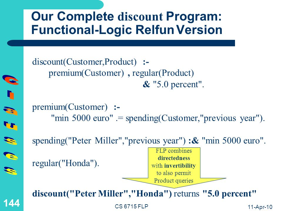 11-Apr-10 CS 6715 FLP 143 Our Complete discount Program: Functional (Equational) Relfun Version discount(Customer,Product) :- premium(Customer), regular(Product) & 5.0 percent .