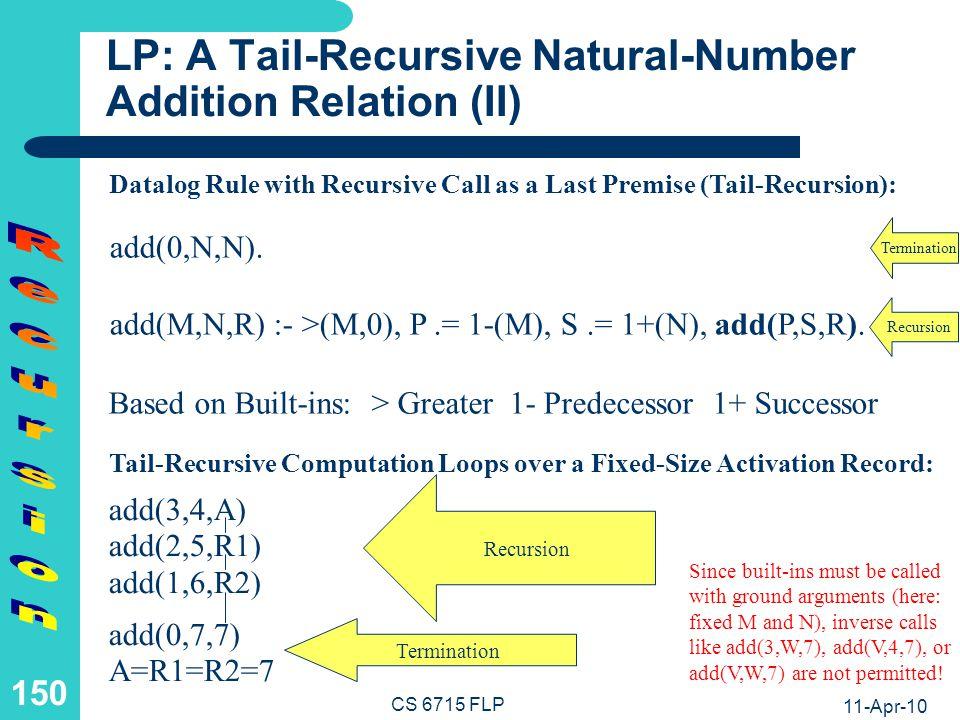 11-Apr-10 CS 6715 FLP 149 LP: A Tail-Recursive Natural-Number Addition Relation (I) For M>0, this is a recursion (here: loop) invariant of add: M + N = R if M-1 + N+1 = R add(M,N,R) if add(M-1,N+1,R) Notation: add(M,N,R) :- P.= 1-(M), S.= 1+(N), add(P,S,R).
