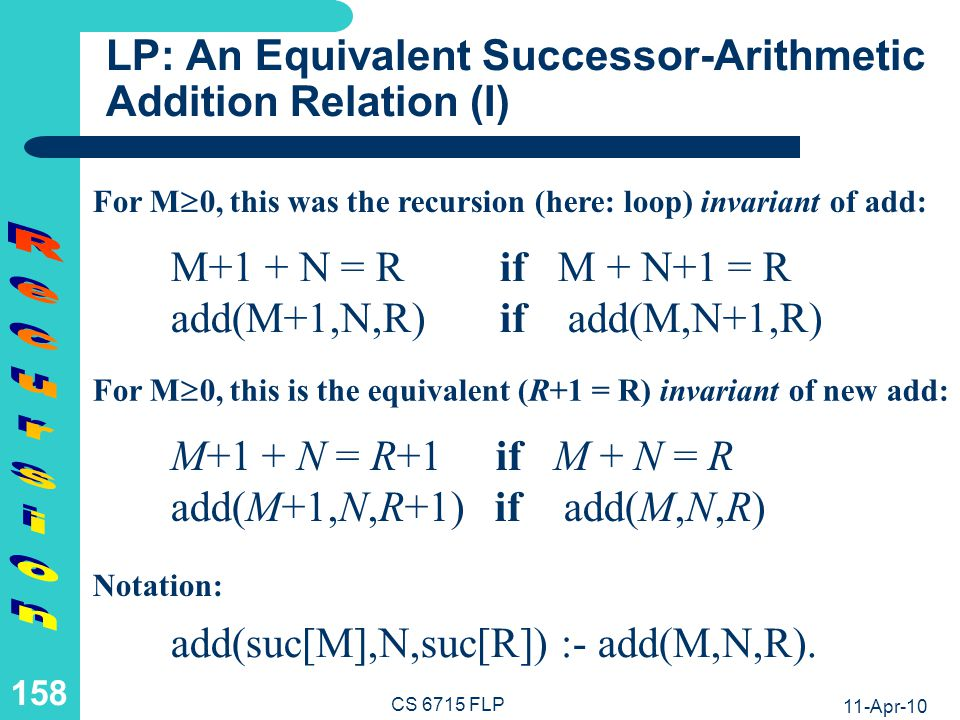 11-Apr-10 CS 6715 FLP 157 LP: A Tail-Recursive Successor- Arithmetic Addition Relation (IV) V + W = 7 add(V,W,suc[suc[suc[suc[suc[suc[suc[0]]]]]]]) V=0, W=suc[suc[suc[suc[suc[suc[suc[0]]]]]]] V=suc[0], W=suc[suc[suc[suc[suc[suc[0]]]]]]...