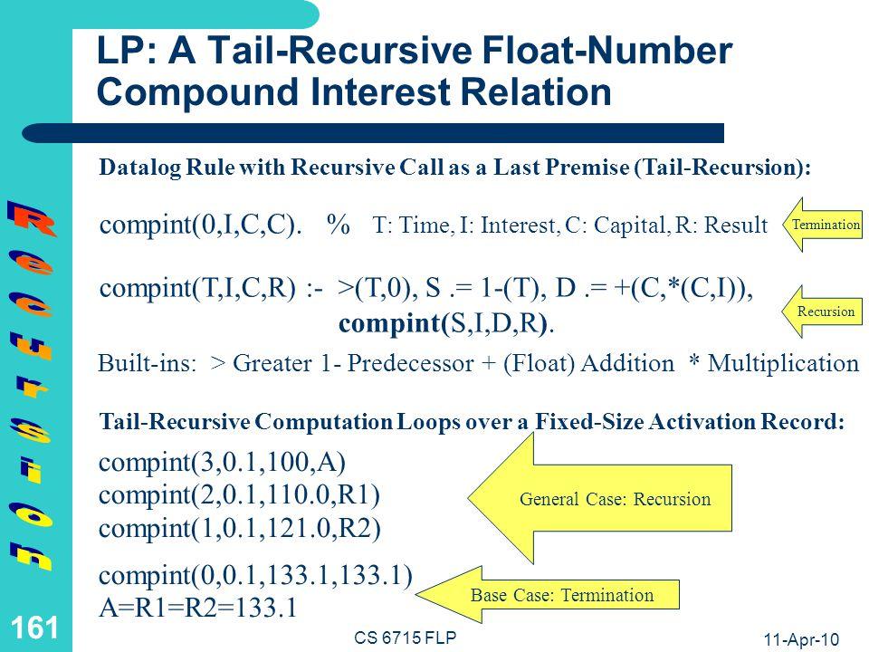 11-Apr-10 CS 6715 FLP 160 FP: A Tail-Recursive Float-Number Compound Interest Function Un/Conditional Equations with Recursive Call as a Foot (Tail-Recursion): compint(0,I,C) :& C.