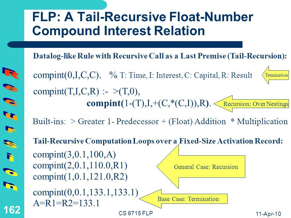 11-Apr-10 CS 6715 FLP 161 LP: A Tail-Recursive Float-Number Compound Interest Relation Datalog Rule with Recursive Call as a Last Premise (Tail-Recursion): compint(0,I,C,C).
