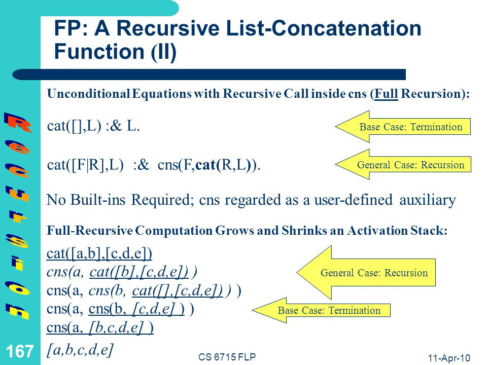 11-Apr-10 CS 6715 FLP 166 FP: A Recursive List-Concatenation Function ( I) For first argument nil, this is a recursion invariant of cat (concatenate or just catenate, often named append, here alternatively written as a infix): [F R] L = cns(F, R L) cat([F R],L) = cns(F,cat(R,L)) Notation: cat([F R],L) :& cns(F,cat(R,L)).