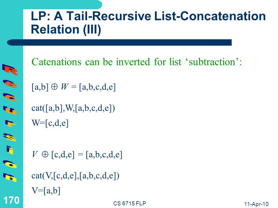 11-Apr-10 CS 6715 FLP 169 LP: A Tail-Recursive List-Concatenation Relation ( II) Horn Logic Rule with Recursive Call as a Single Premise (Tail-Recursion): cat([],L,L).