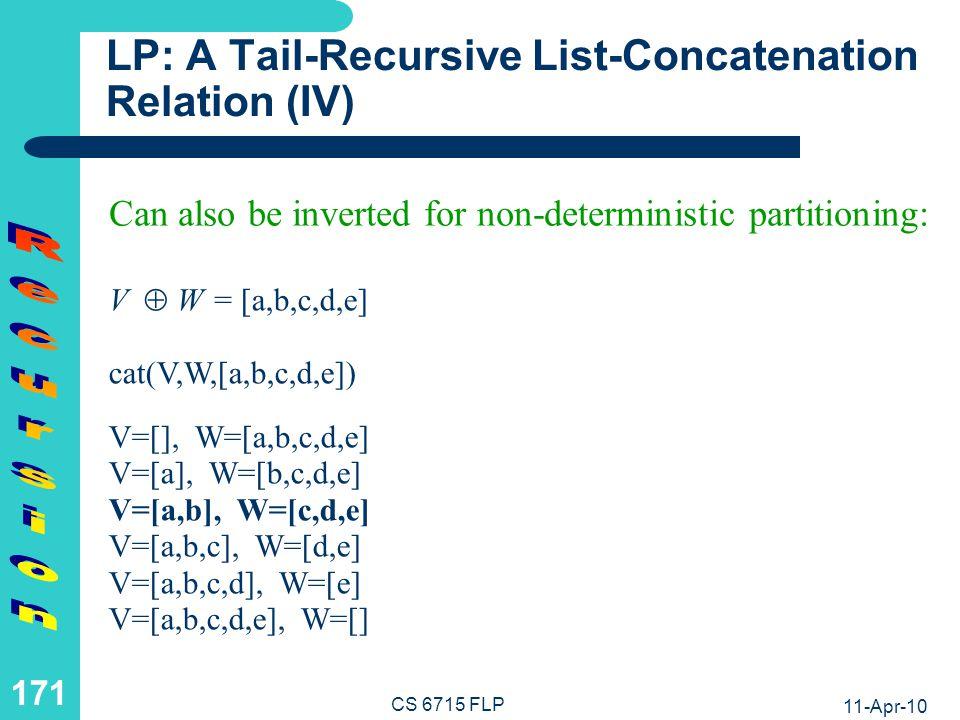11-Apr-10 CS 6715 FLP 170 LP: A Tail-Recursive List-Concatenation Relation (III) [a,b] W = [a,b,c,d,e] cat([a,b],W,[a,b,c,d,e]) W=[c,d,e] V [c,d,e] = [a,b,c,d,e] cat(V,[c,d,e],[a,b,c,d,e]) V=[a,b] Catenations can be inverted for list subtraction: