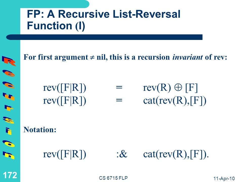 11-Apr-10 CS 6715 FLP 171 LP: A Tail-Recursive List-Concatenation Relation (IV) V W = [a,b,c,d,e] cat(V,W,[a,b,c,d,e]) V=[], W=[a,b,c,d,e] V=[a], W=[b,c,d,e] V=[a,b], W=[c,d,e] V=[a,b,c], W=[d,e] V=[a,b,c,d], W=[e] V=[a,b,c,d,e], W=[] Can also be inverted for non-deterministic partitioning: