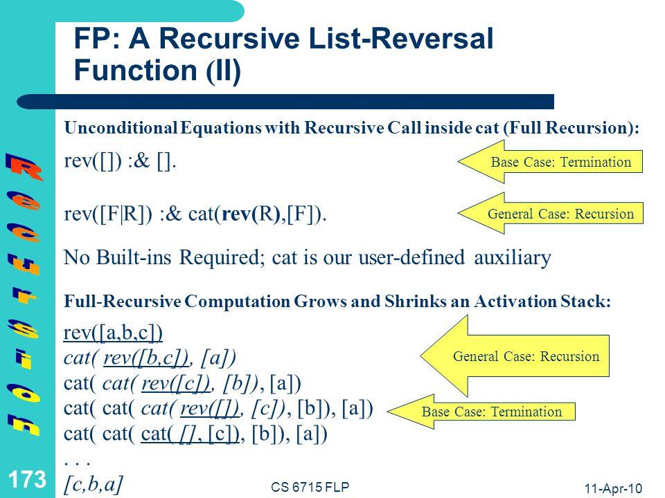 11-Apr-10 CS 6715 FLP 172 FP: A Recursive List-Reversal Function ( I) For first argument nil, this is a recursion invariant of rev: rev([F R])= rev(R) [F] rev([F R])= cat(rev(R),[F]) Notation: rev([F R]):& cat(rev(R),[F]).