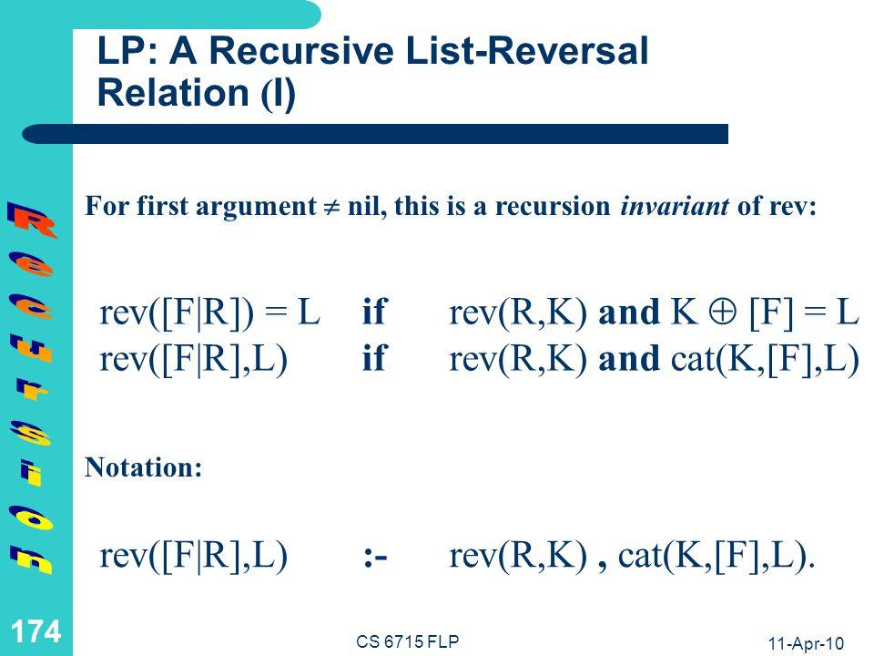 11-Apr-10 CS 6715 FLP 173 FP: A Recursive List-Reversal Function ( II) Unconditional Equations with Recursive Call inside cat (Full Recursion): rev([]) :& [].