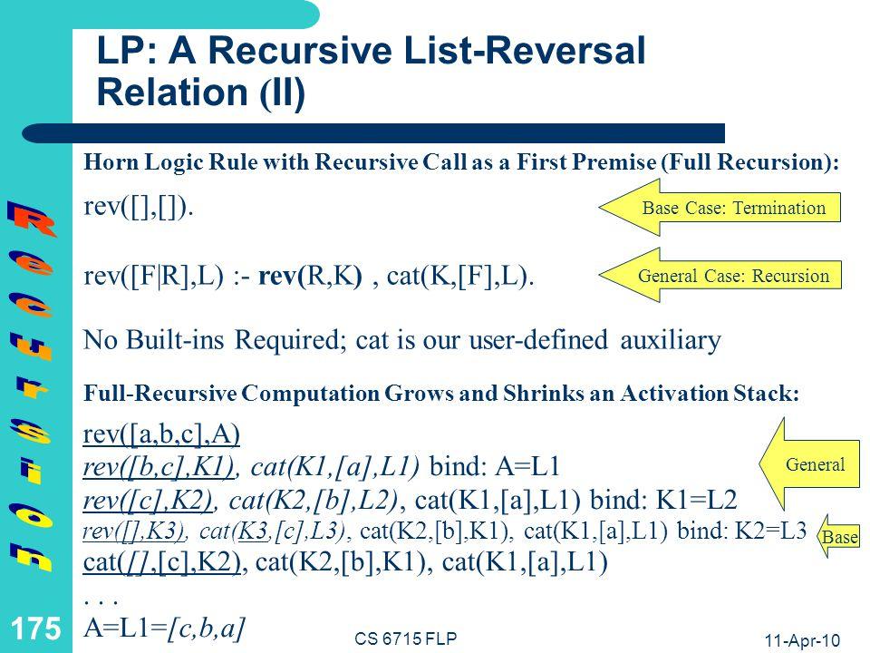 11-Apr-10 CS 6715 FLP 174 LP: A Recursive List-Reversal Relation ( I) For first argument nil, this is a recursion invariant of rev: rev([F R]) = Lifrev(R,K) and K [F] = L rev([F R],L)ifrev(R,K) and cat(K,[F],L) Notation: rev([F R],L):-rev(R,K), cat(K,[F],L).