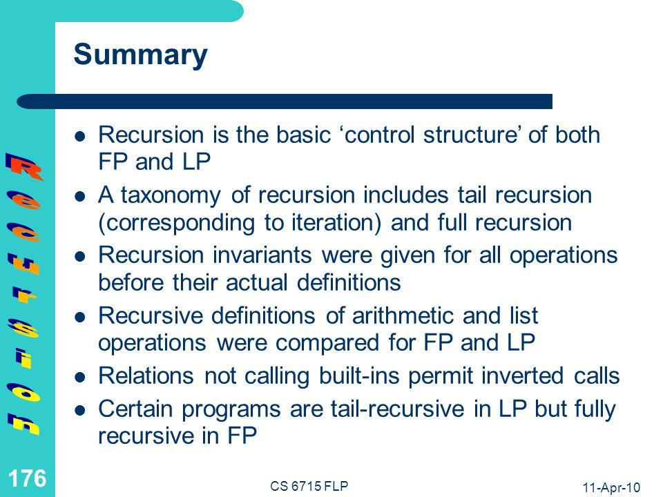 11-Apr-10 CS 6715 FLP 175 LP: A Recursive List-Reversal Relation ( II) Horn Logic Rule with Recursive Call as a First Premise (Full Recursion): rev([],[]).