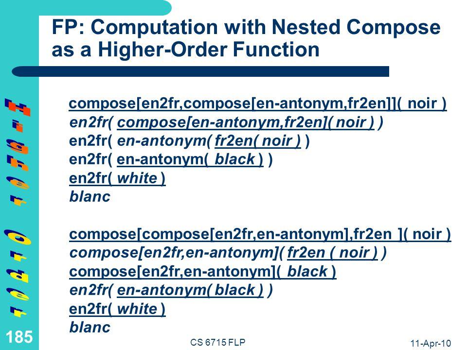 11-Apr-10 CS 6715 FLP 184 FP: Computation with Simple Compose as a Higher-Order Function compose[en-antonym,fr2en]( noir ) en-antonym( fr2en( noir ) ) en-antonym( black ) white