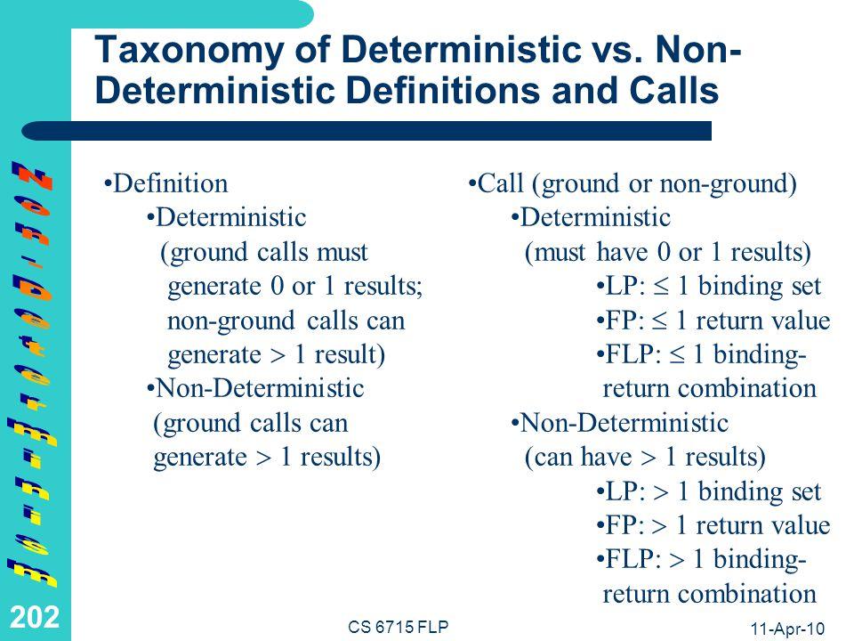 11-Apr-10 CS 6715 FLP 201 What is Non-Determinism.