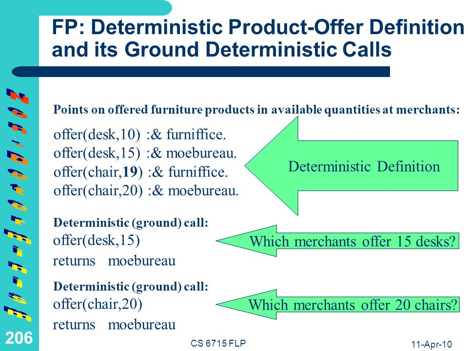 11-Apr-10 CS 6715 FLP 205 LP: Deterministic Product-Offer Definition and its Non-Ground Deterministic Calls Facts on offered furniture products in available quantities at merchants: offer(desk,15,Merchant) binds Merchant to moebureau Deterministic (non-ground) call: offer(desk,10,furniffice).