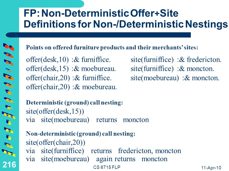 11-Apr-10 CS 6715 FLP 215 LP: Deterministic Offer + Site Definitions for Non-/Deterministic Conjunctions Facts on offered furniture products and their merchants sites: offer(desk,15,Merchant), site(Merchant,Town) binds Merchant to moebureau and Town to moncton Deterministic (non-ground) call conjunction – relational join: offer(desk,10,furniffice).