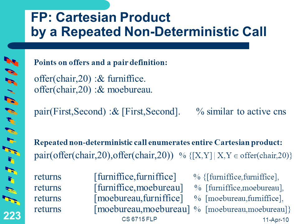 11-Apr-10 CS 6715 FLP 222 FLP: Deterministic Site Definition for Deterministic Conjunction Points on merchants sites: (Externally) Deterministic conjunction: site(furniffice) :& fredericton.