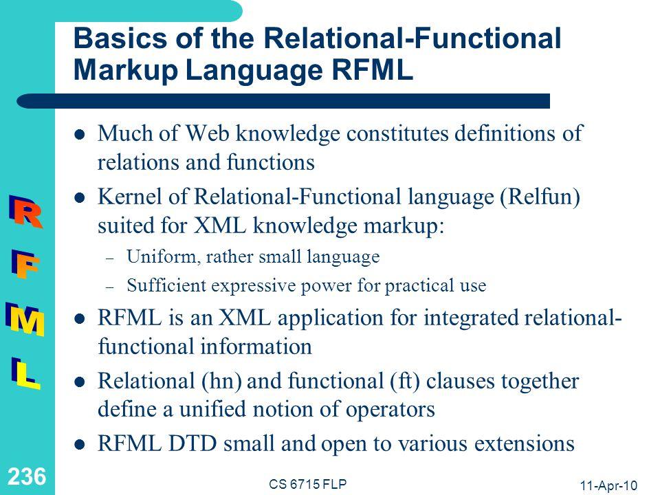 11-Apr-10 CS 6715 FLP 235 Cross-Fertilizations of XML and Declarative Programming Languages Separate vs.
