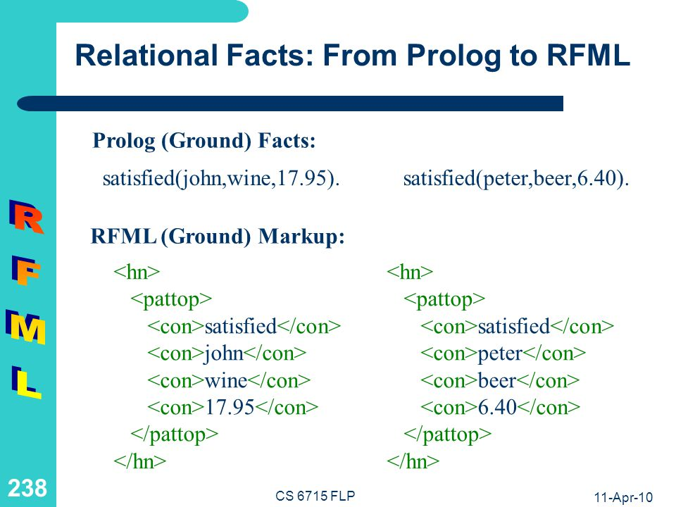 11-Apr-10 CS 6715 FLP 237 Relational Facts: From Tables to Prolog Relational Table: satisfied(Customer,Item,Price) johnwine17.95 peterbeer06.40 Prolog (Ground) Facts: satisfied(Customer,Item,Price) satisfied(john,wine,17.95).