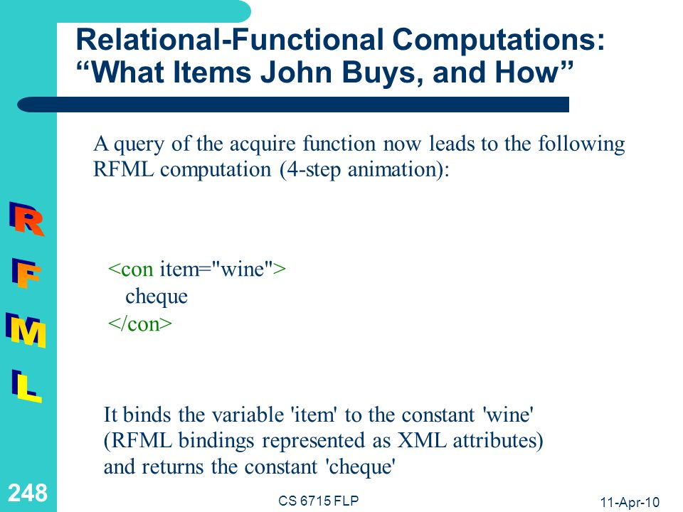 11-Apr-10 CS 6715 FLP 247 Relational-Functional Computations: What Items John Buys, and How A query of the acquire function now leads to the following RFML computation (4-step animation): It binds the variable item to the constant wine (RFML bindings represented as XML attributes) and returns the constant cheque pay john fred 17.95 true &