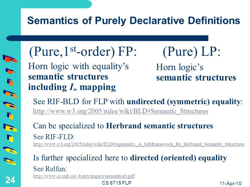 11-Apr-10 CS 6715 FLP 23 Syntax of Basic Declarative Definitions squadd(M, N) :& square( add(M, N)).