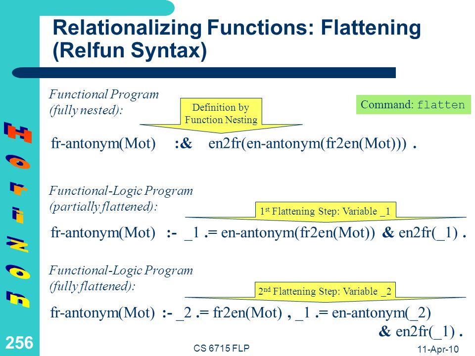 11-Apr-10 CS 6715 FLP 255 Relationalizing Functions: Flattening (Pseudo-Code Syntax) fr-antonym(Mot) = en2fr(en-antonym(fr2en(Mot))) Definition by Function Nesting Functional Program (fully nested): fr-antonym(Mot) if _1 = en-antonym(fr2en(Mot)) then en2fr(_1) 1 st Flattening Step: Variable _1 Functional-Logic Program (partially flattened): fr-antonym(Mot) if _2 = fr2en(Mot) and _1 = en-antonym(_2) then en2fr(_1) 2 nd Flattening Step: Variable _2 Functional-Logic Program (fully flattened):