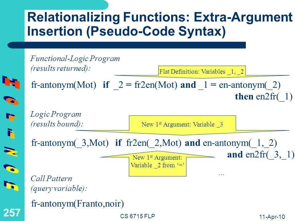 11-Apr-10 CS 6715 FLP 256 Relationalizing Functions: Flattening (Relfun Syntax) fr-antonym(Mot) :& en2fr(en-antonym(fr2en(Mot))).