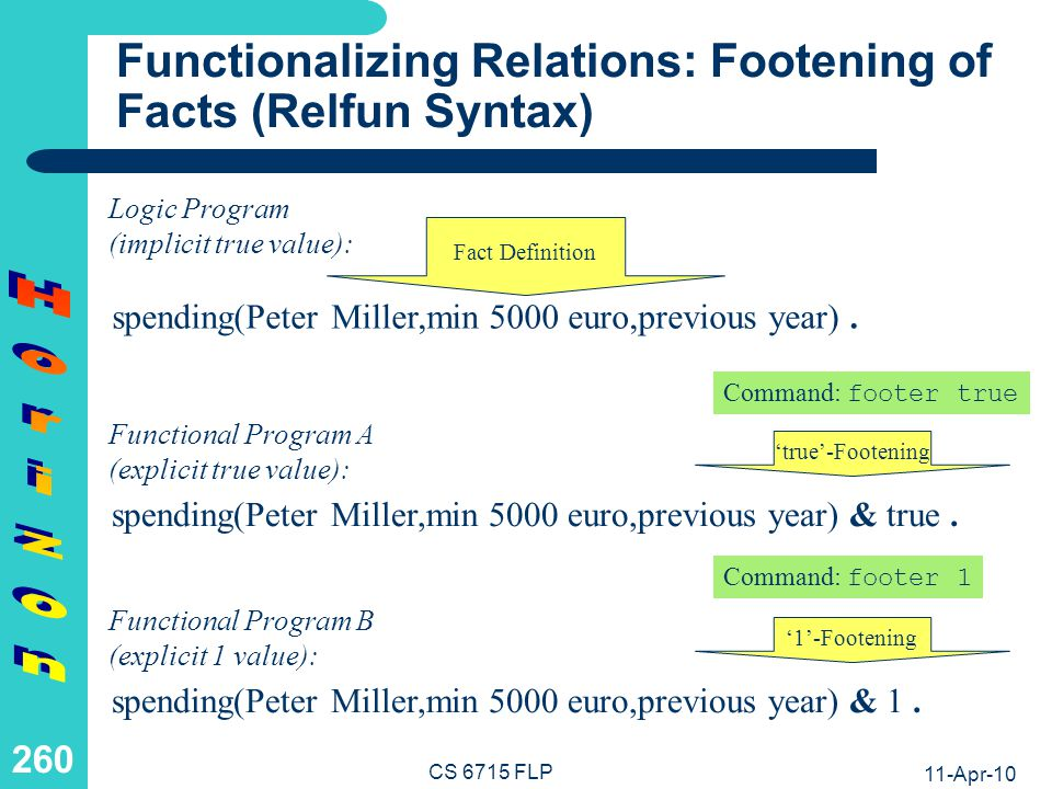 11-Apr-10 CS 6715 FLP 259 Functionalizing Relations: Footening of Facts (Pseudo-Code Syntax) spending(Peter Miller,min 5000 euro,previous year) Fact Definition Logic Program (implicit true value): spending(Peter Miller,min 5000 euro,previous year) = true true-Footening Functional Program A (explicit true value): spending(Peter Miller,min 5000 euro,previous year) = 1 1-Footening Functional Program B (explicit 1 value):