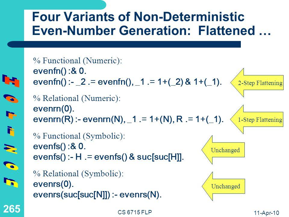 11-Apr-10 CS 6715 FLP 264 Four Variants of Non-Deterministic Even-Number Generation: Calls rfi-p> evenfn() 0 rfi-p> more 2 rfi-p> more 4 rfi-p> evenrn(Res) true Res=0 rfi-p> more true Res=2 rfi-p> more true Res=4 rfi-p> evenfs() 0 rfi-p> more suc[suc[0]] rfi-p> more suc[suc[suc[suc[0]]]] rfi-p> evenrs(Res) true Res=0 rfi-p> more true Res=suc[suc[0]] rfi-p> more true Res=suc[suc[suc[suc[0]]]]