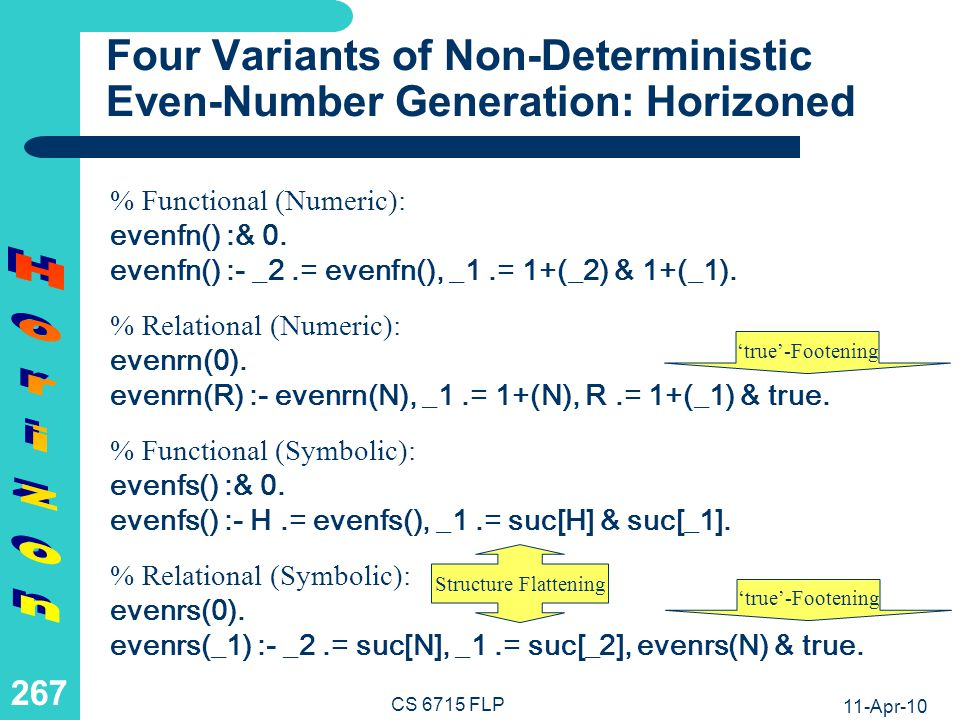 11-Apr-10 CS 6715 FLP 266 Four Variants of Non-Deterministic Even-Number Generation: … + Extrarged % Functional (Numeric): evenfn(0).