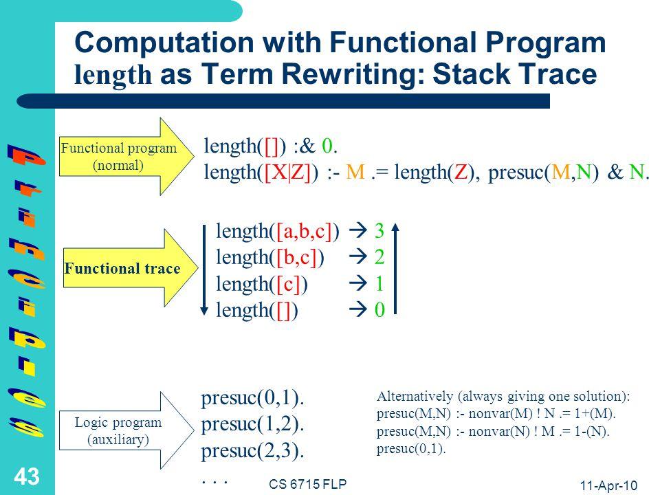 11-Apr-10 CS 6715 FLP 42 Functional Programs length and shape Become One Logic Program shalen shalen([],0).