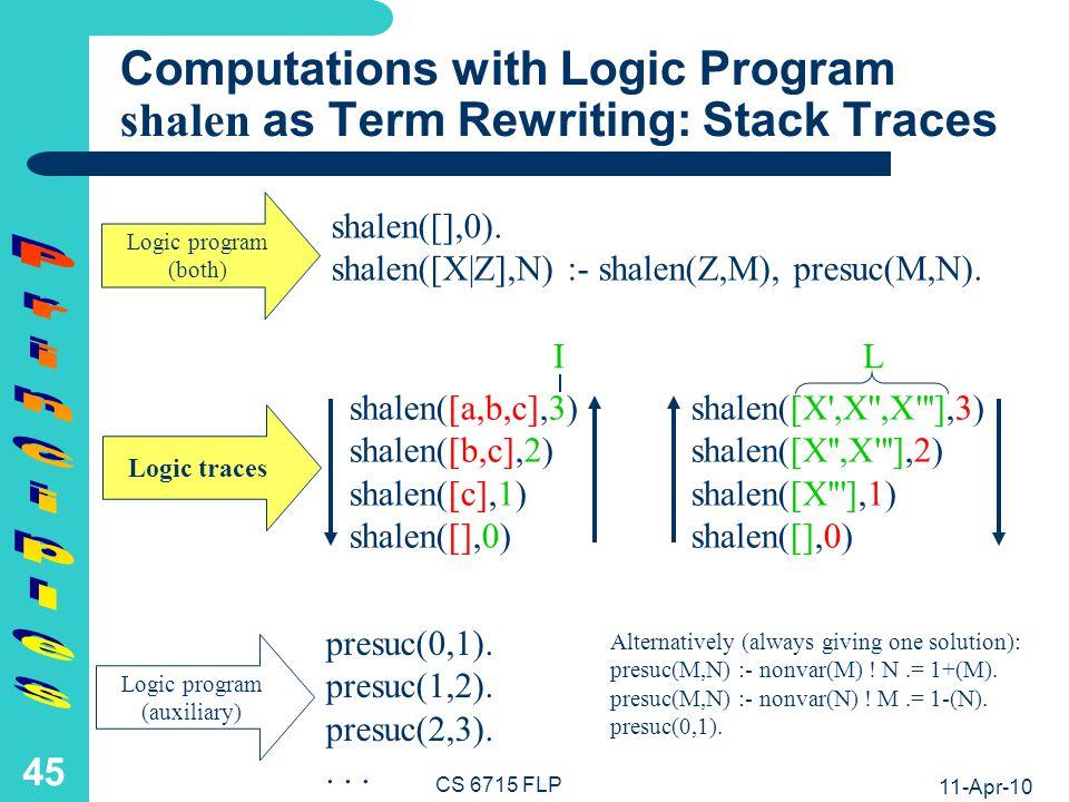 11-Apr-10 CS 6715 FLP 44 Computation with Functional Program shape as Term Rewriting: Stack Trace presuc(0,1).
