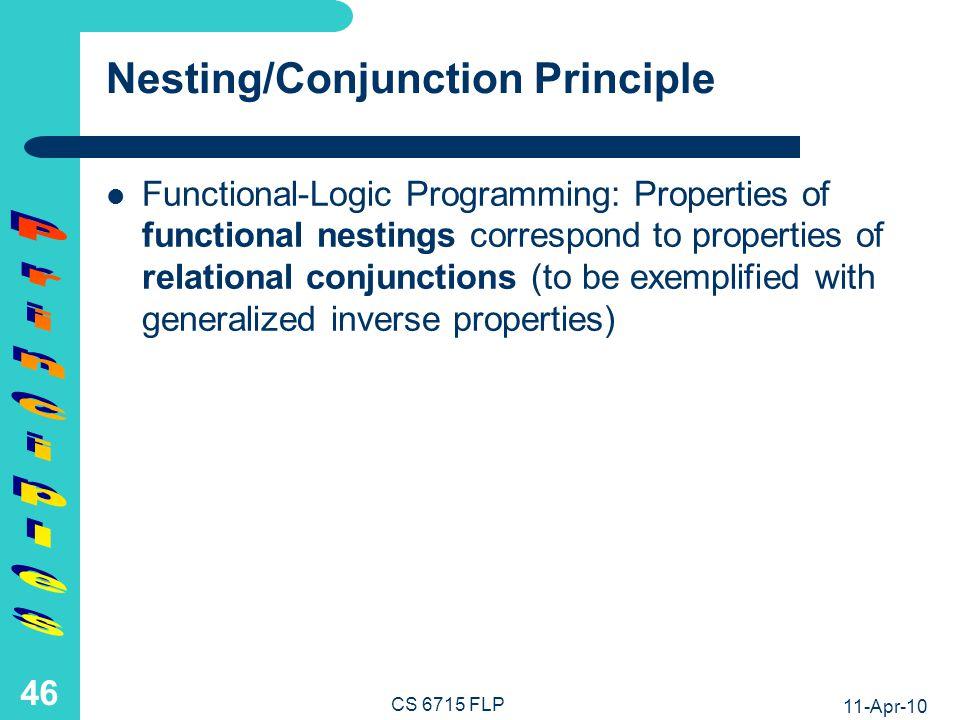 11-Apr-10 CS 6715 FLP 45 Computations with Logic Program shalen as Term Rewriting: Stack Traces presuc(0,1).