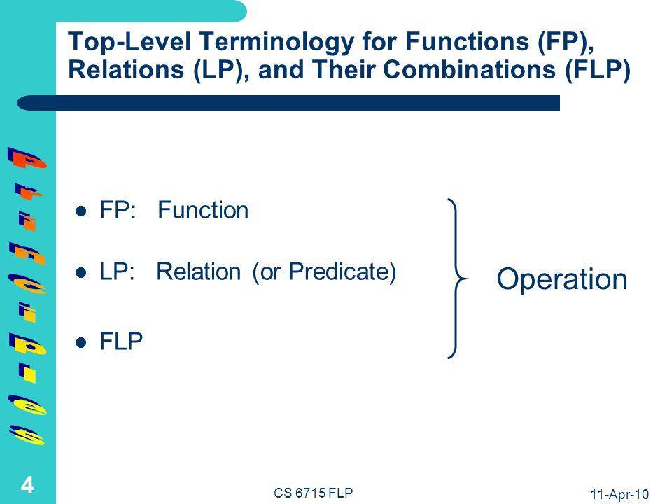 11-Apr-10 CS 6715 FLP 3 Programming: Functional (FP), Logic (LP), and Functional-Logic (FLP) for Agent Core Environment (Procedural, Object-Oriented, Concurrent, …) Programming Declarative Programming Functional Programming Logic Programming FLPFLP Agent