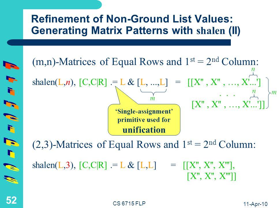 11-Apr-10 CS 6715 FLP 51 Duplication of Non-Ground List Values: Generating Matrix Patterns with shalen (I) shalen(L,n) & [L,...,L] = [[X , X , …, X ... ]...