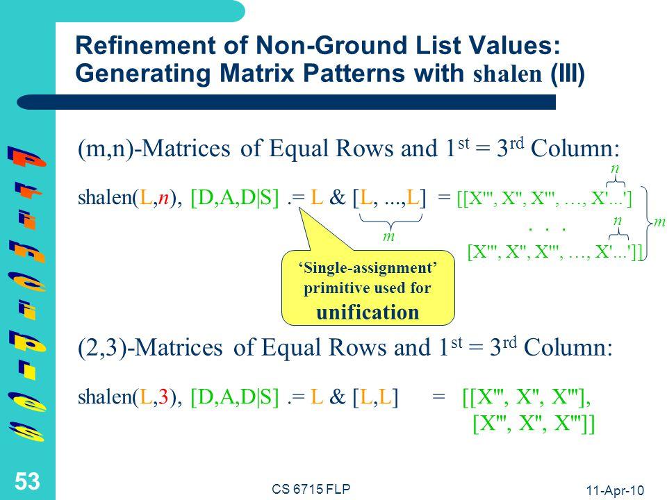 11-Apr-10 CS 6715 FLP 52 Refinement of Non-Ground List Values: Generating Matrix Patterns with shalen (II) shalen(L,n), [C,C R].= L & [L,...,L] = [[X , X , …, X ... ]...