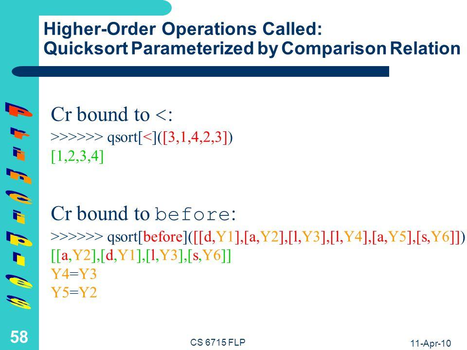 11-Apr-10 CS 6715 FLP 57 Higher-Order Operations Defined: Quicksort Parameterized by Comparison Relation qsort[Cr]([X Y]) :- partition[Cr](X,Y,Sm,Gr) & cat(qsort[Cr](Sm),tup(X qsort[Cr](Gr))).