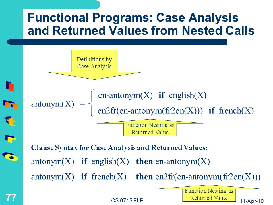 11-Apr-10 CS 6715 FLP 76 Functional Definition Example: Generic Antonym Agent We define a function antonym, which – applied to an argument X – generically returns the value of the function – en-antonym applied to X if X is an English word – fr-antonym applied to X if X is a French word However, in order to exemplify nested calls within a case analysis, fr-antonym will be unfolded into its definitions right-hand side Since many words (such as bread) do not have an antonym, all antonym functions are partial, and fail for these arguments; for certain words (e.g., pain) the internal non-determinism of antonym thus disappears before it can spread (e.g., leaving us joy) An alternative syntax for case analysis introduces a then part that returns the functions value