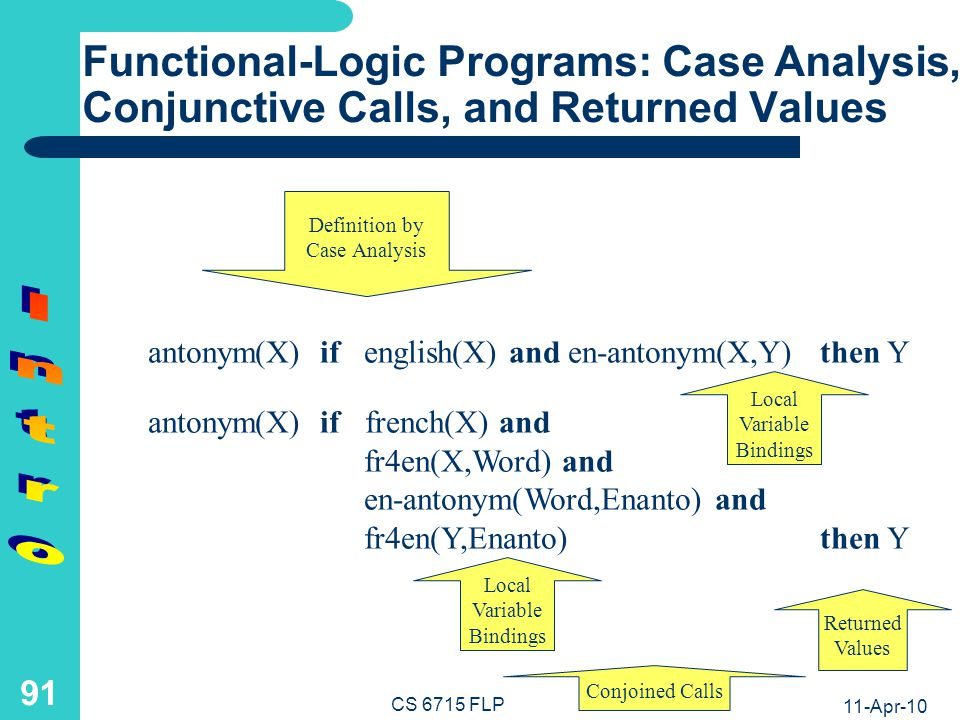 11-Apr-10 CS 6715 FLP 90 Functional-Logic Definition Example: Generic Antonym Agent We again define antonym as a function, which – applied to an argument X – generically returns as its value the (local) output binding Y of the relation – en-antonym of input X, output Y if X is an English word – fr-antonym of input X, output Y if X is a French word Again, in order to exemplify nested calls within a case analysis, fr-antonym will be unfolded into its definitions right-hand side Advantages of FLP form for the antonym operation: – From FP: Captures directedness of antonym operation: its symmetry prevents two useful I/O modes in LP form – From LP: Internally exploits I/O invertibility of fr4en: replaces separate functions fr2en and en2fr of FP form