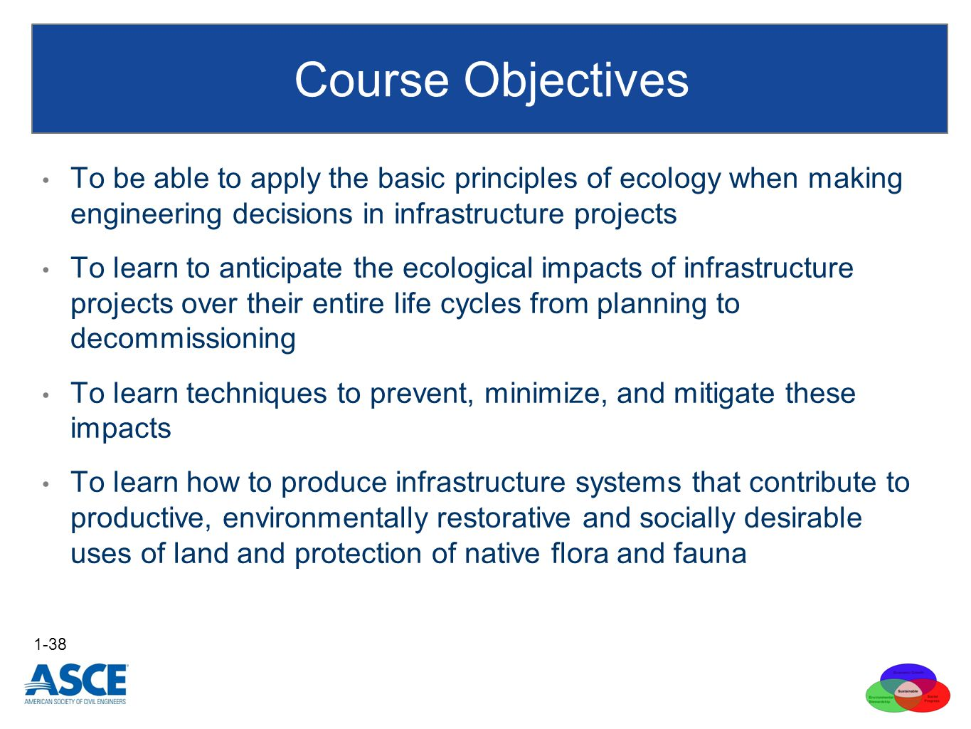 To be able to apply the basic principles of ecology when making engineering decisions in infrastructure projects To learn to anticipate the ecological impacts of infrastructure projects over their entire life cycles from planning to decommissioning To learn techniques to prevent, minimize, and mitigate these impacts To learn how to produce infrastructure systems that contribute to productive, environmentally restorative and socially desirable uses of land and protection of native flora and fauna Course Objectives 1-38