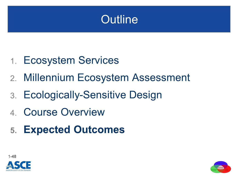 1. Ecosystem Services 2. Millennium Ecosystem Assessment 3.