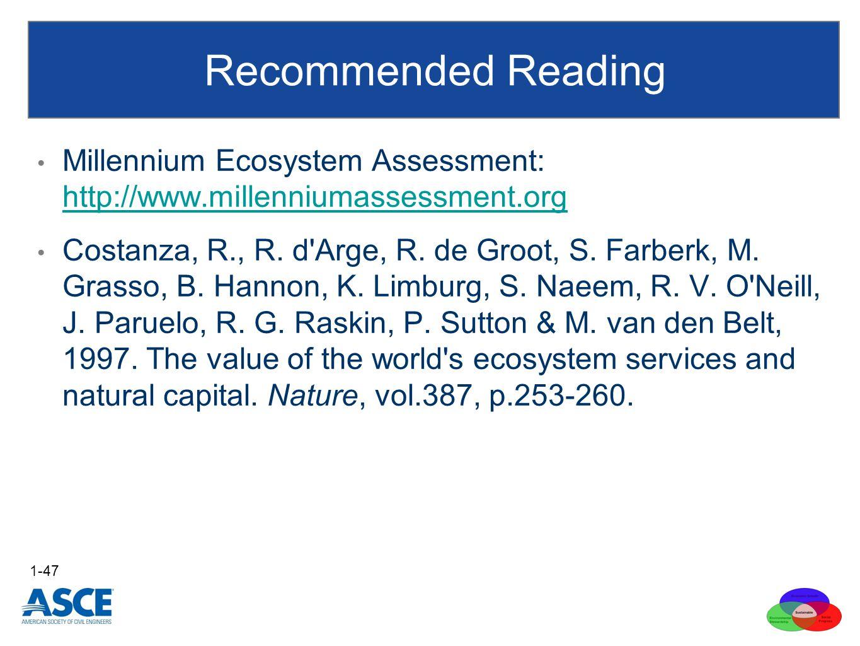 Millennium Ecosystem Assessment: http://www.millenniumassessment.org http://www.millenniumassessment.org Costanza, R., R.