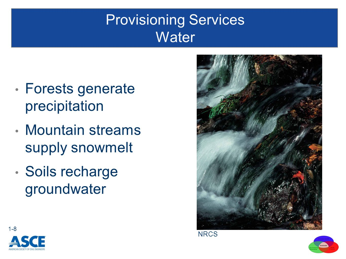 Forests generate precipitation Mountain streams supply snowmelt Soils recharge groundwater Provisioning Services Water 1-8 NRCS