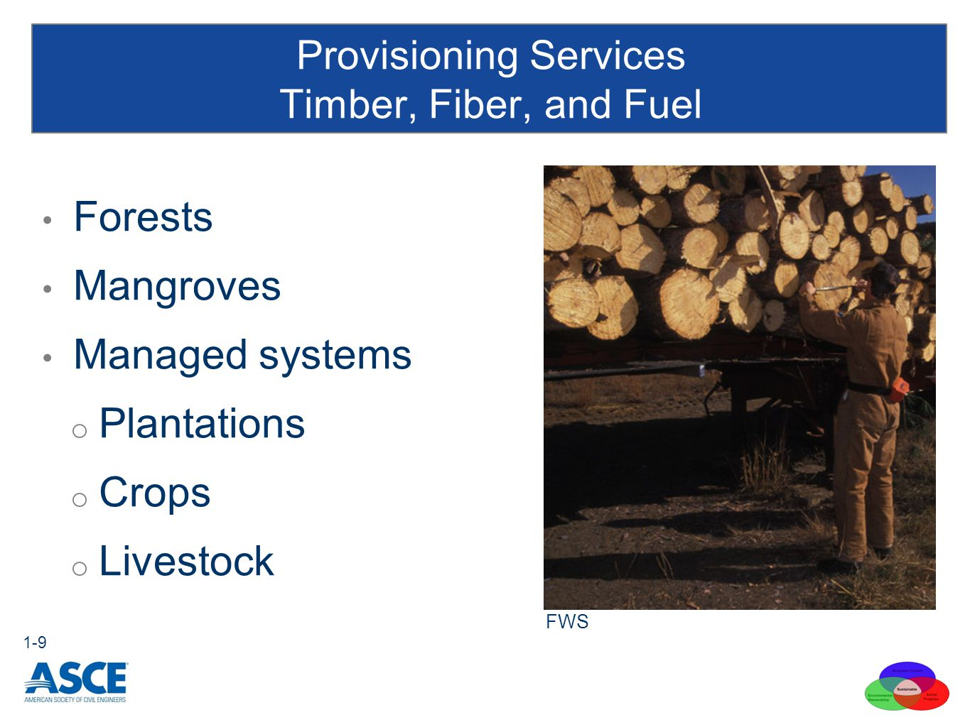 Forests Mangroves Managed systems o Plantations o Crops o Livestock Provisioning Services Timber, Fiber, and Fuel 1-9 FWS
