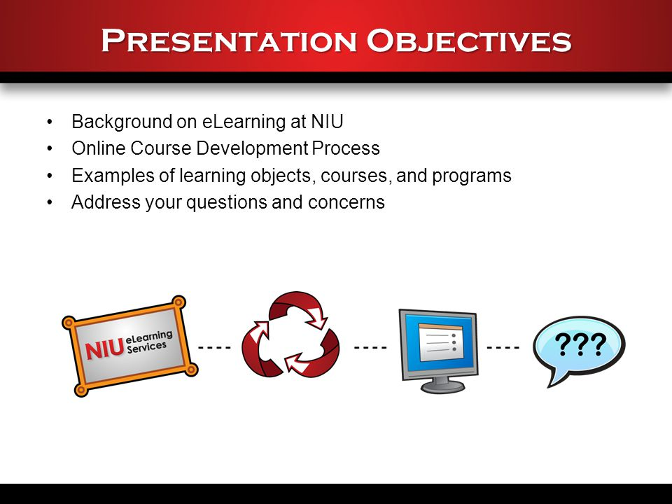 Presentation Objectives Background on eLearning at NIU Online Course Development Process Examples of learning objects, courses, and programs Address your questions and concerns